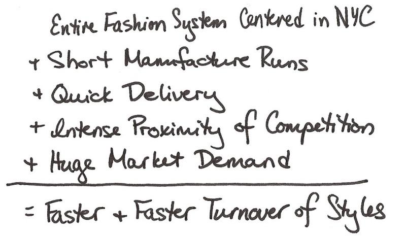 Fashion History The American System For Fashion - www.eurbanista.com